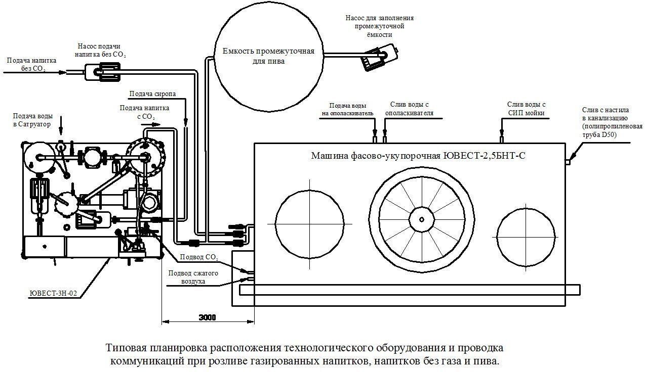 Аппарат высокого давления без нагрева воды Karcher HD